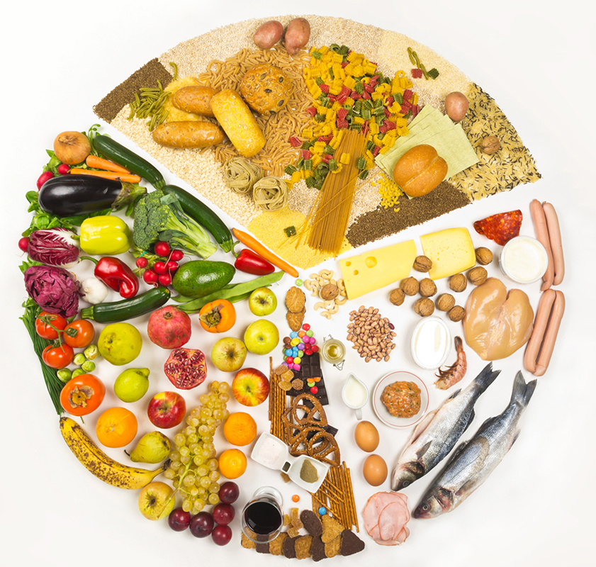 Food Guide Pyramid Healthy Eating Plates The Peanut Institute