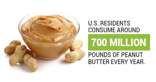 peanut butter trivia